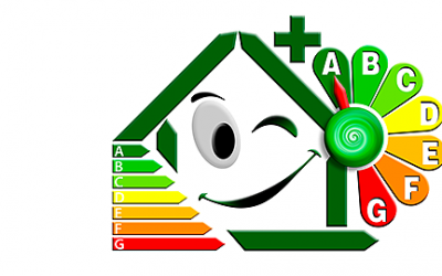 Certificados energéticos emitidos por ano no distrito de Braga